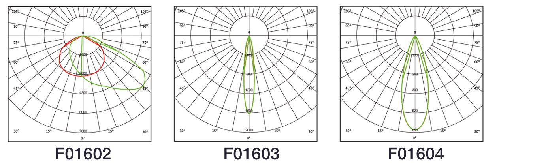 F01602_F01603_F01604_curve_block